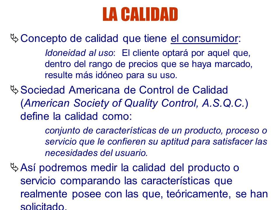 LA CALIDAD Concepto de calidad que tiene el consumidor: