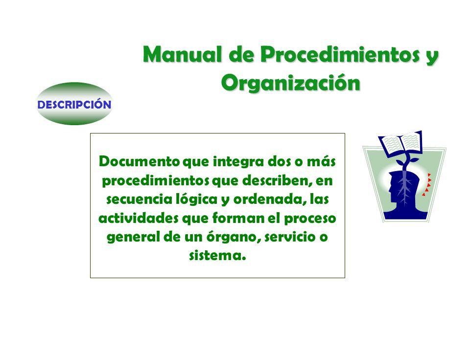 Manual de Procedimientos y Organización