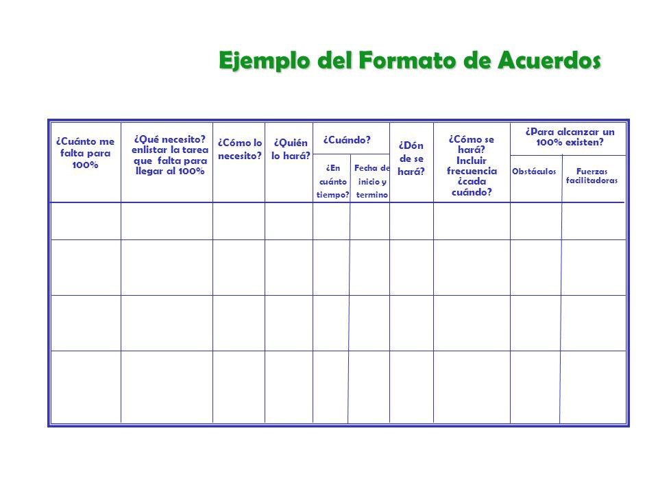 Ejemplo del Formato de Acuerdos