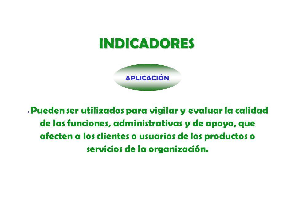 INDICADORES APLICACIÓN