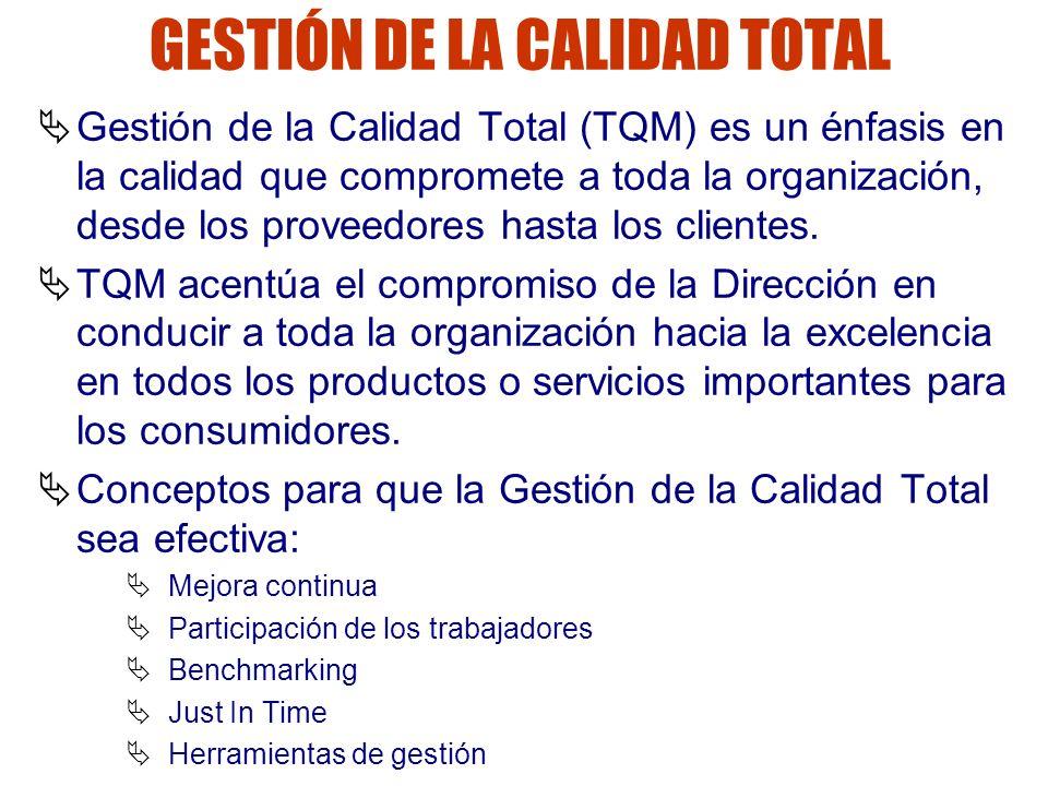 GESTIÓN DE LA CALIDAD TOTAL