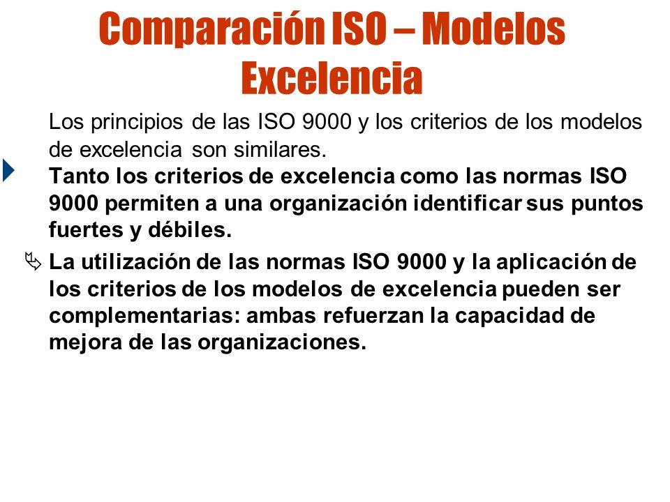 Comparación ISO – Modelos Excelencia