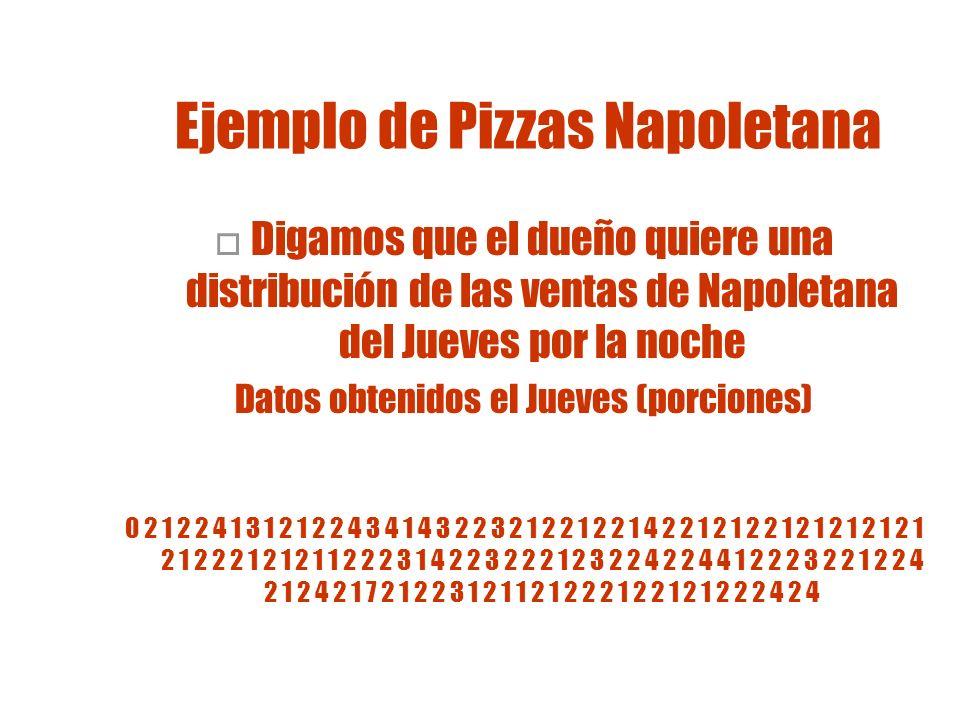 Ejemplo de Pizzas Napoletana