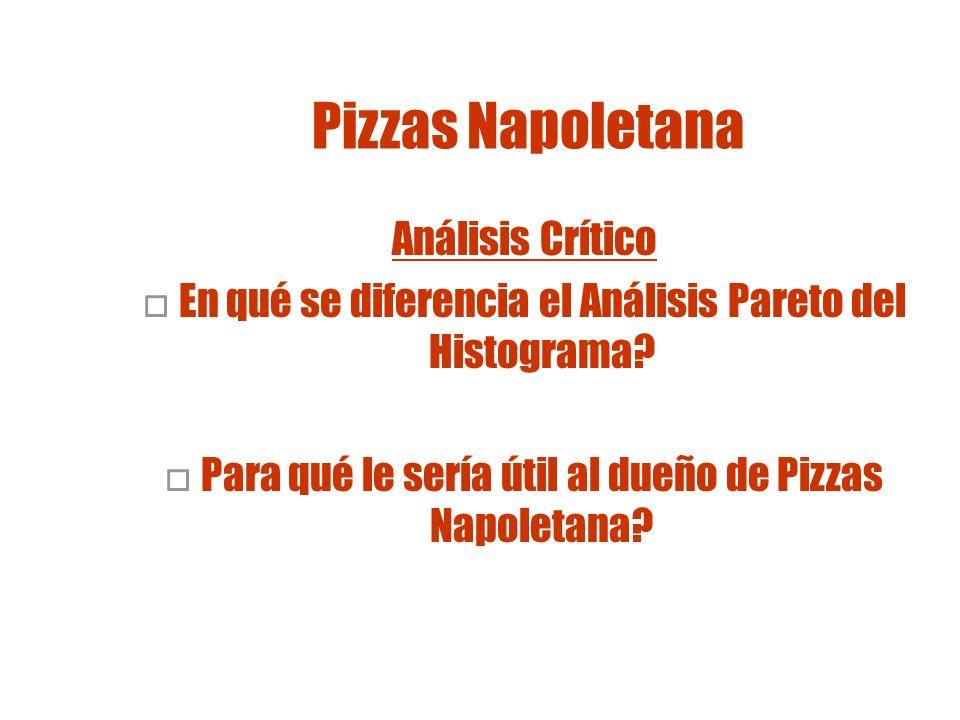 Pizzas Napoletana Análisis Crítico