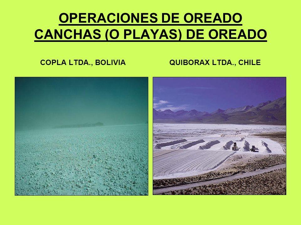 OPERACIONES DE OREADO CANCHAS (O PLAYAS) DE OREADO COPLA LTDA