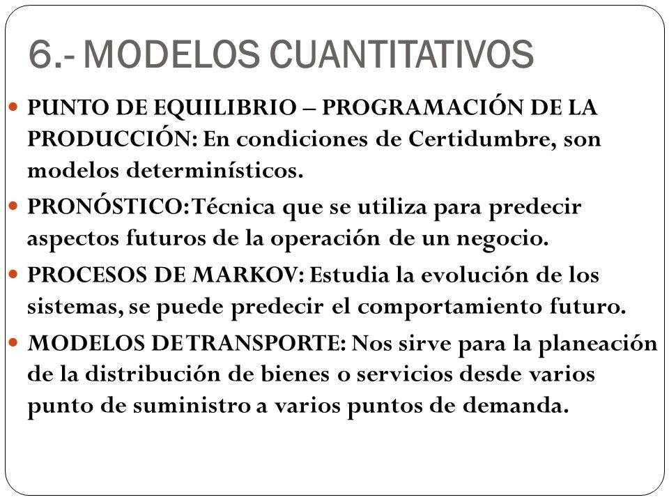 6.- MODELOS CUANTITATIVOS
