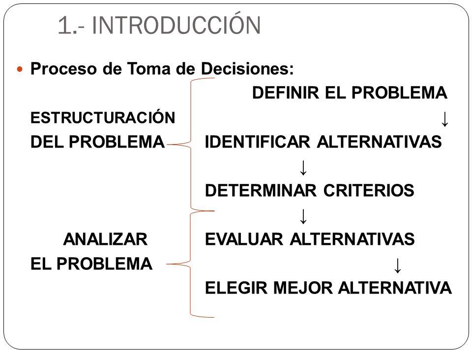 1.- INTRODUCCIÓN Proceso de Toma de Decisiones: DEFINIR EL PROBLEMA