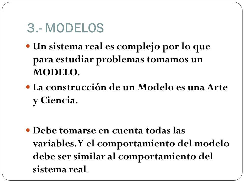 3.- MODELOS Un sistema real es complejo por lo que para estudiar problemas tomamos un MODELO. La construcción de un Modelo es una Arte y Ciencia.