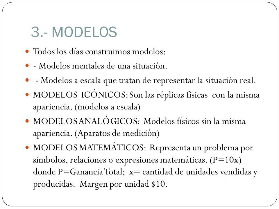 3.- MODELOS Todos los días construimos modelos: