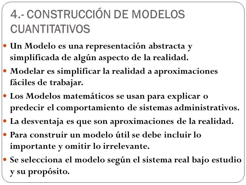 4.- CONSTRUCCIÓN DE MODELOS CUANTITATIVOS