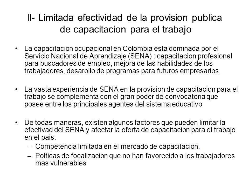 II- Limitada efectividad de la provision publica de capacitacion para el trabajo