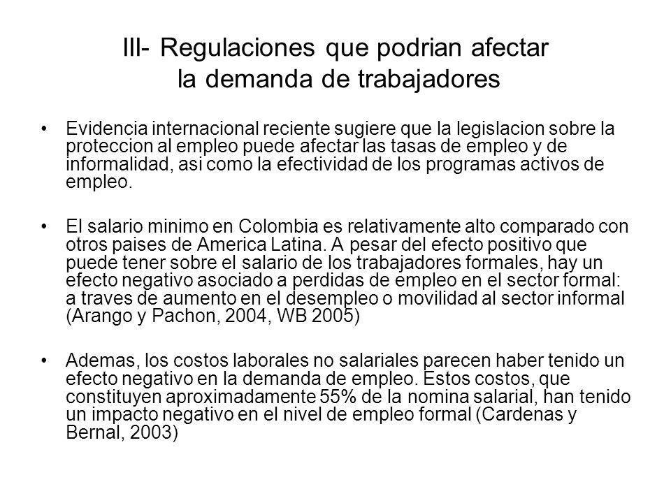 III- Regulaciones que podrian afectar la demanda de trabajadores