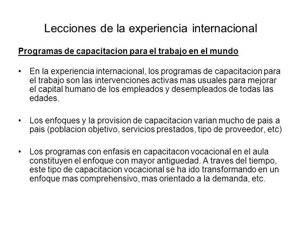 Lecciones de la experiencia internacional