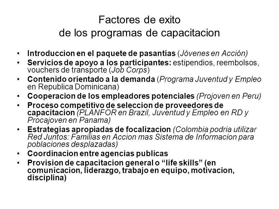 Factores de exito de los programas de capacitacion