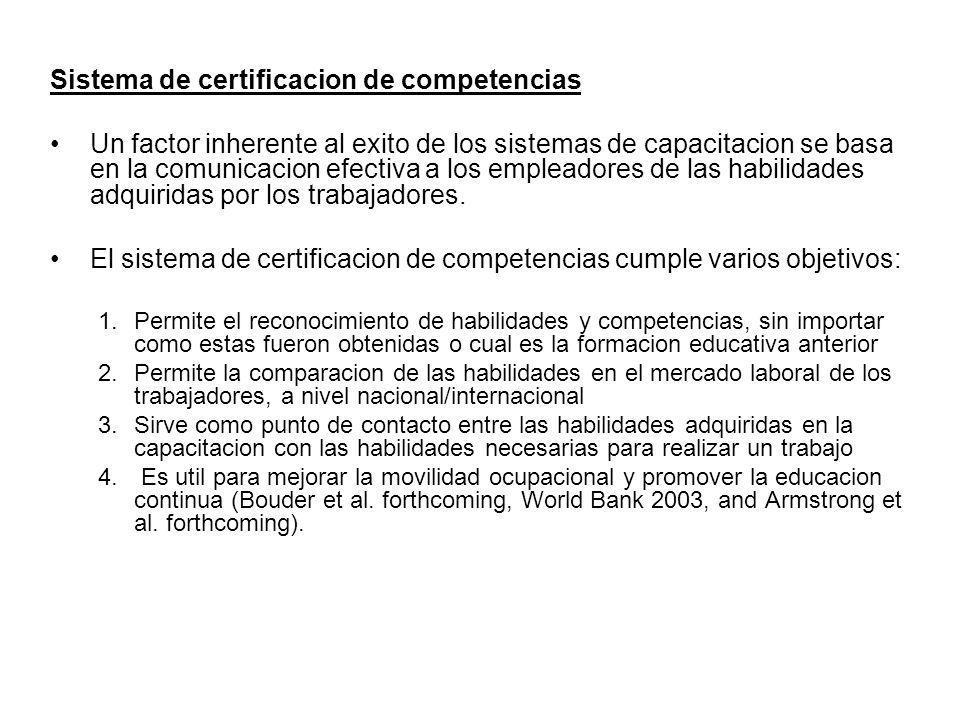 Sistema de certificacion de competencias