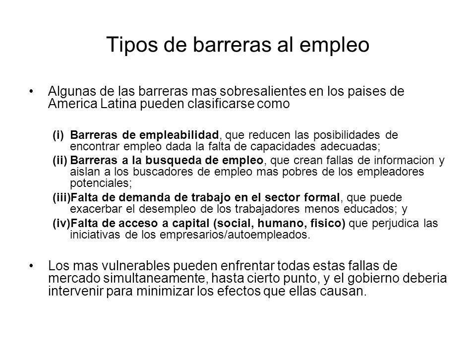 Tipos de barreras al empleo