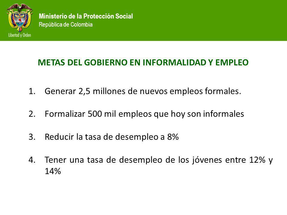 METAS DEL GOBIERNO EN INFORMALIDAD Y EMPLEO