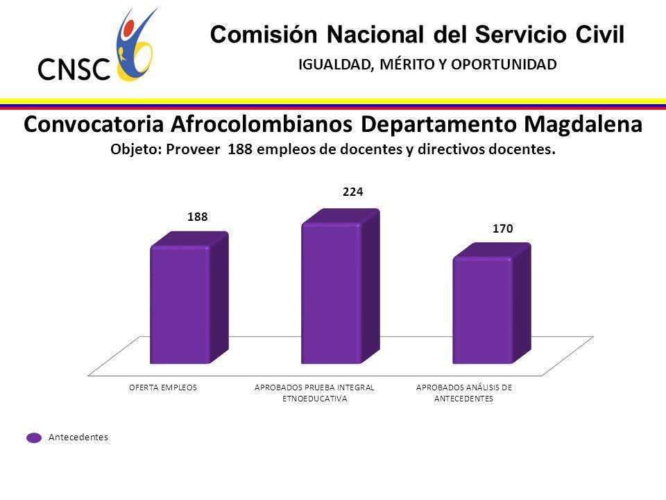 Convocatoria Afrocolombianos Departamento Magdalena