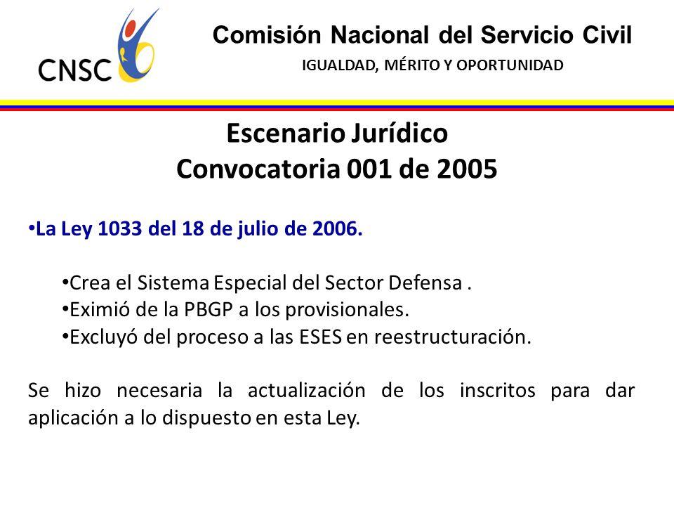 Escenario Jurídico Convocatoria 001 de 2005