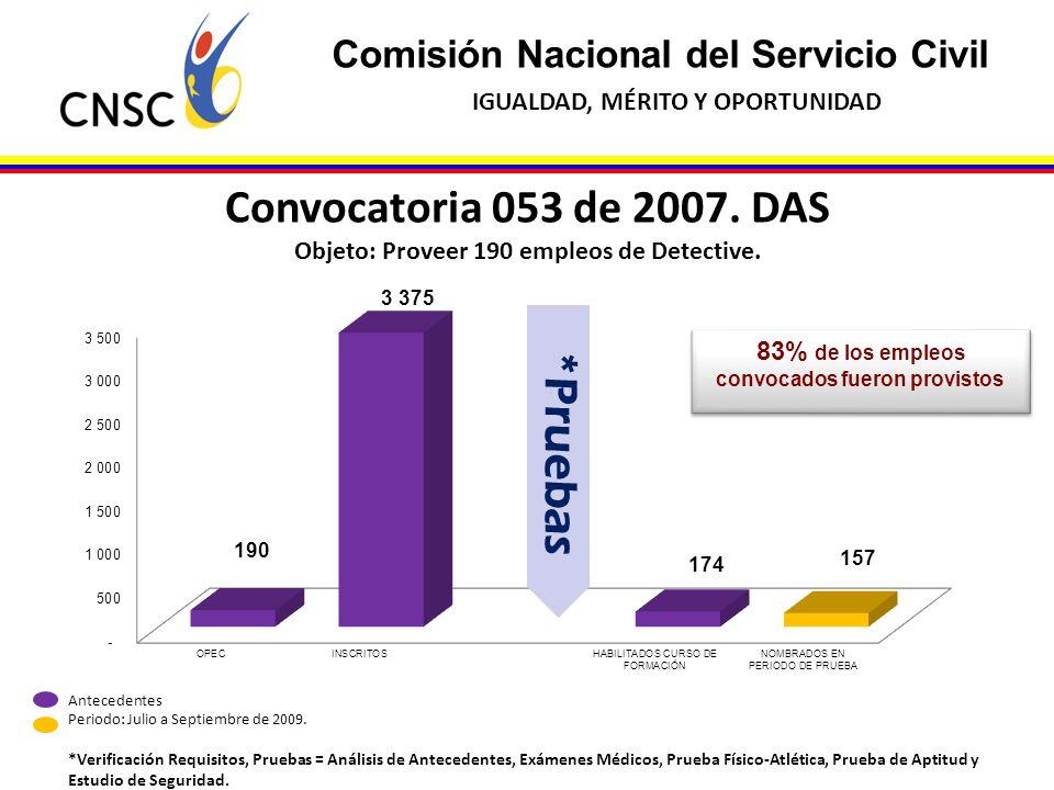 Convocatoria 053 de 2007. DAS *Pruebas