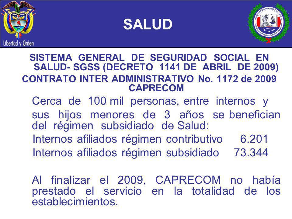 CONTRATO INTER ADMINISTRATIVO No. 1172 de 2009 CAPRECOM