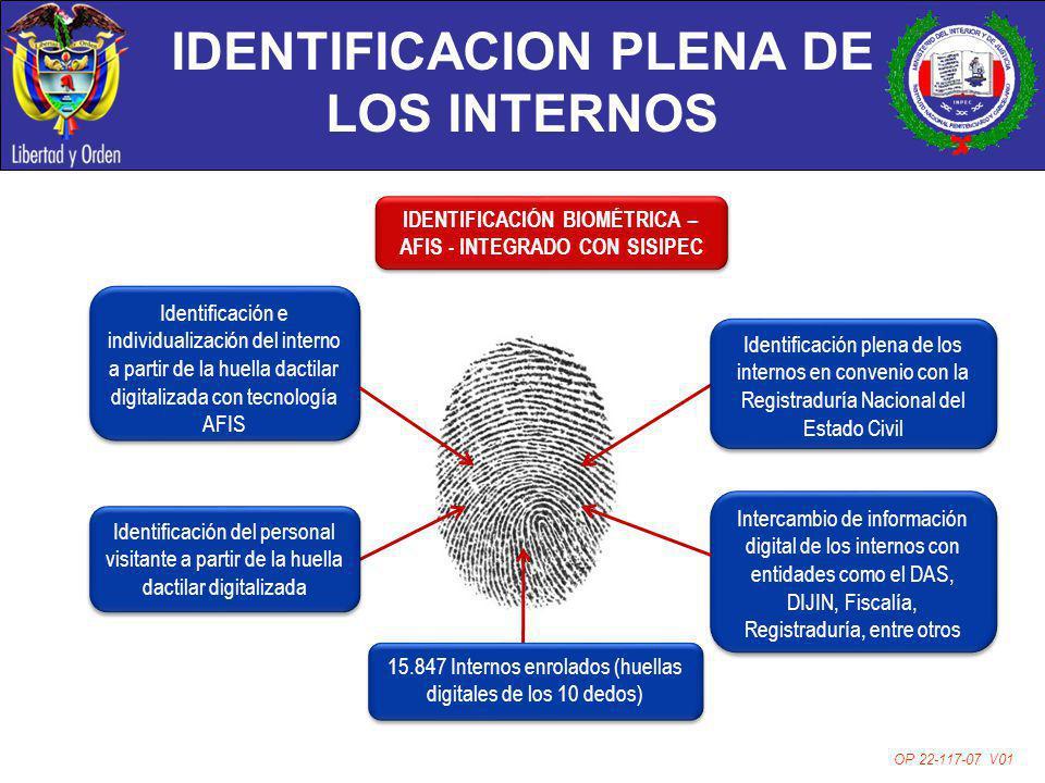 IDENTIFICACION PLENA DE LOS INTERNOS