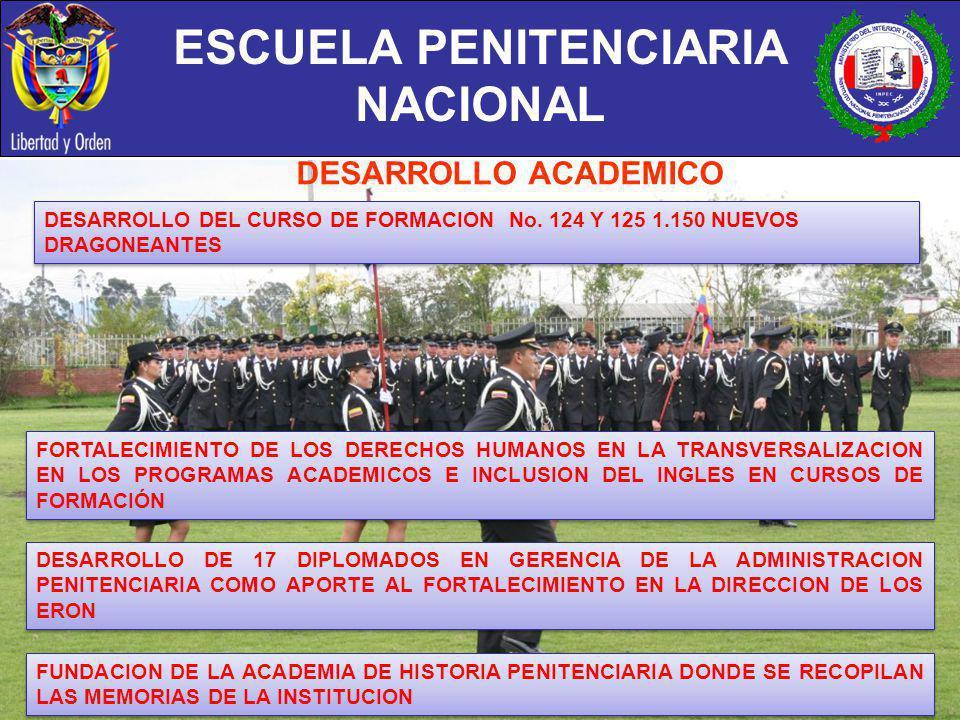 ESCUELA PENITENCIARIA NACIONAL