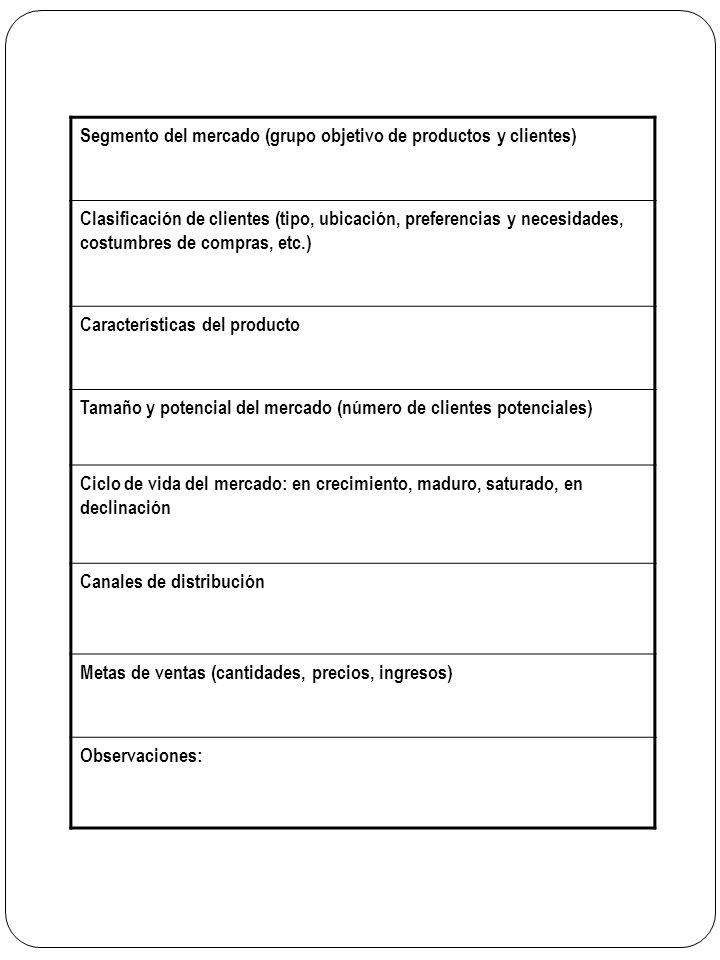 Segmento del mercado (grupo objetivo de productos y clientes)
