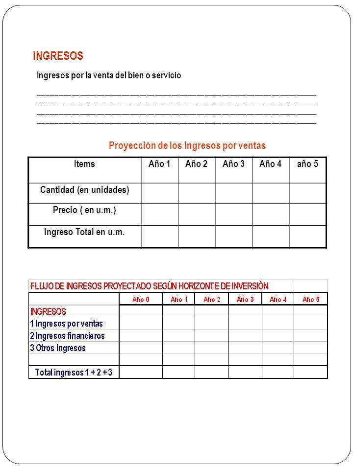 Proyección de los Ingresos por ventas Cantidad (en unidades)