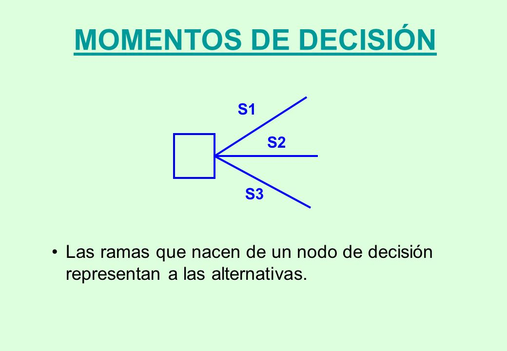 MOMENTOS DE DECISIÓNS1.S2. S3.