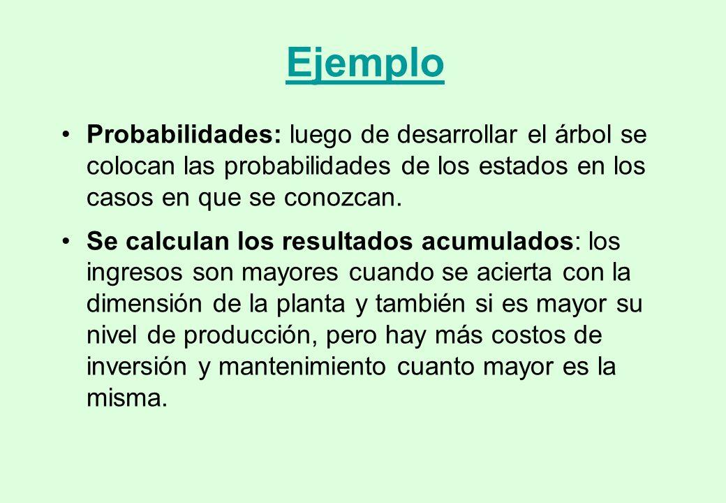 EjemploProbabilidades: luego de desarrollar el árbol se colocan las probabilidades de los estados en los casos en que se conozcan.