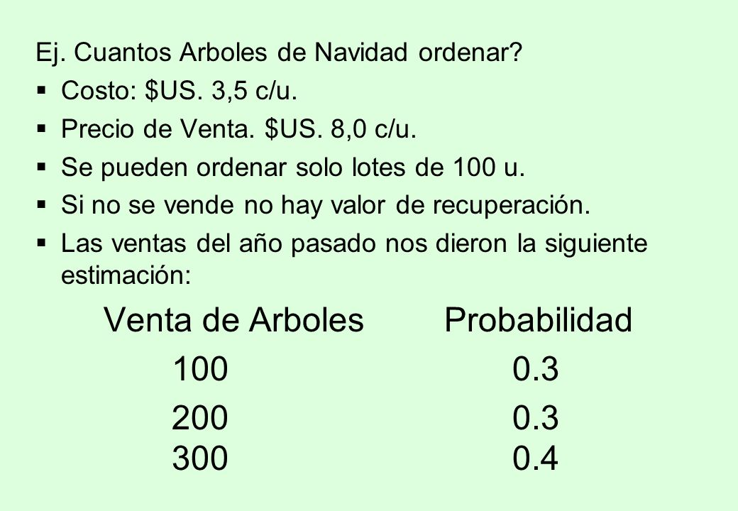 Venta de Arboles Probabilidad 100 0.3 200 0.3 300 0.4