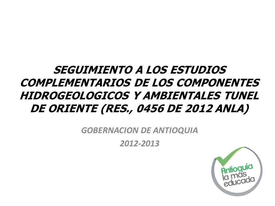 GOBERNACION DE ANTIOQUIA 2012-2013