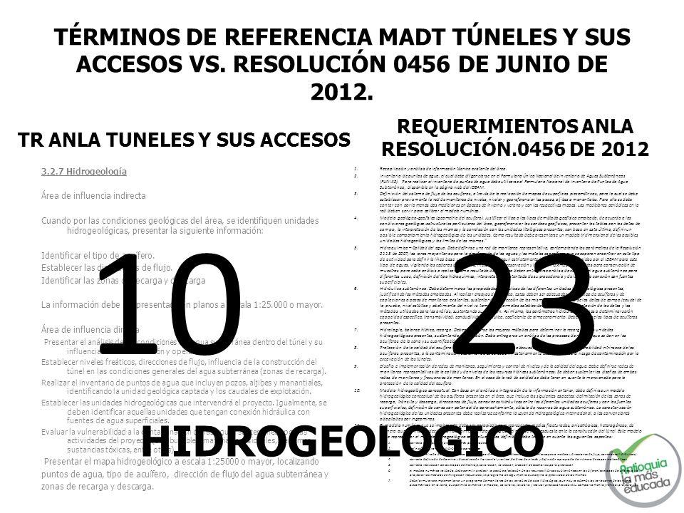REQUERIMIENTOS ANLA RESOLUCIÓN.0456 DE 2012