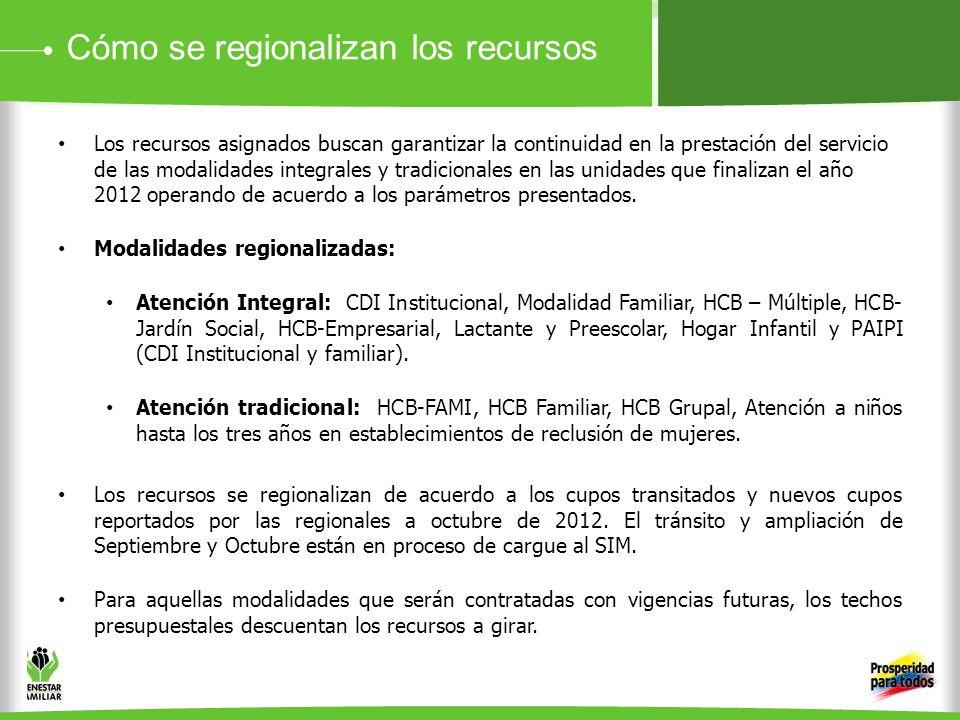 Cómo se regionalizan los recursos