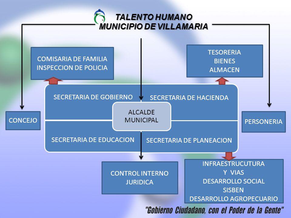 MUNICIPIO DE VILLAMARIA