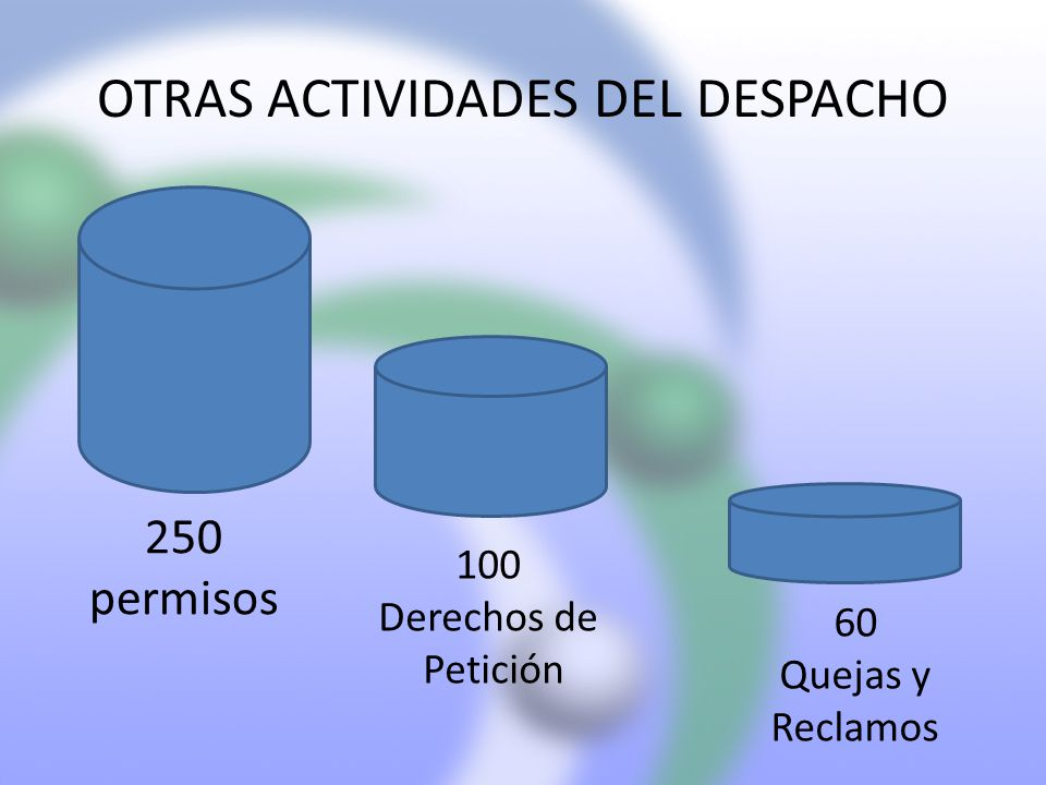 OTRAS ACTIVIDADES DEL DESPACHO