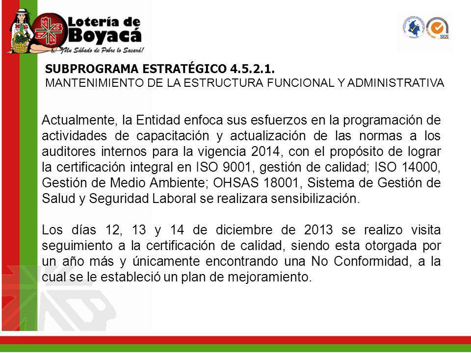 SUBPROGRAMA ESTRATÉGICO 4.5.2.1.