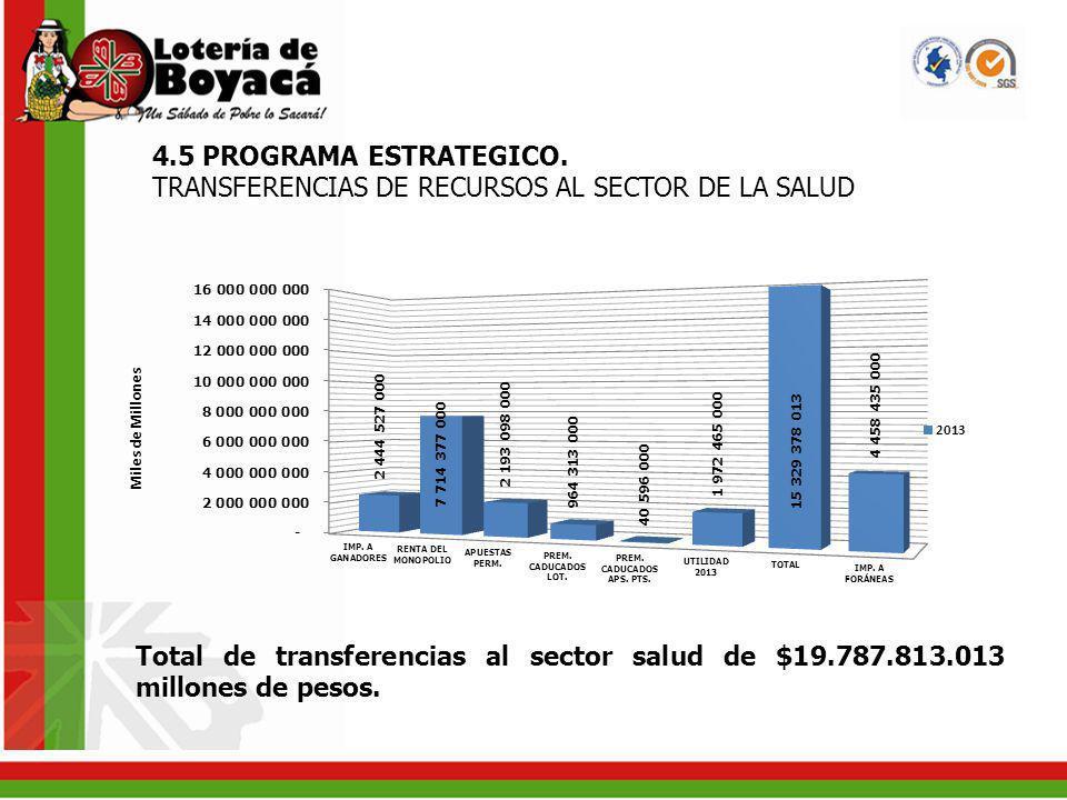 4.5 PROGRAMA ESTRATEGICO. TRANSFERENCIAS DE RECURSOS AL SECTOR DE LA SALUD.