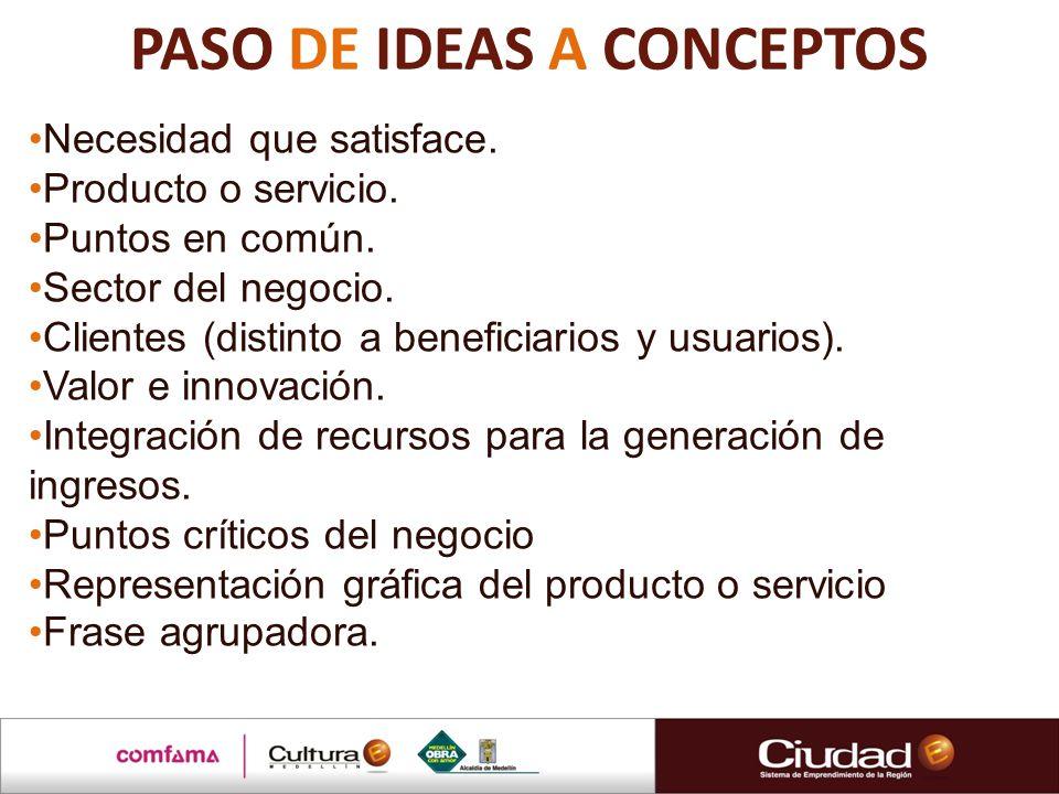 PASO DE IDEAS A CONCEPTOS