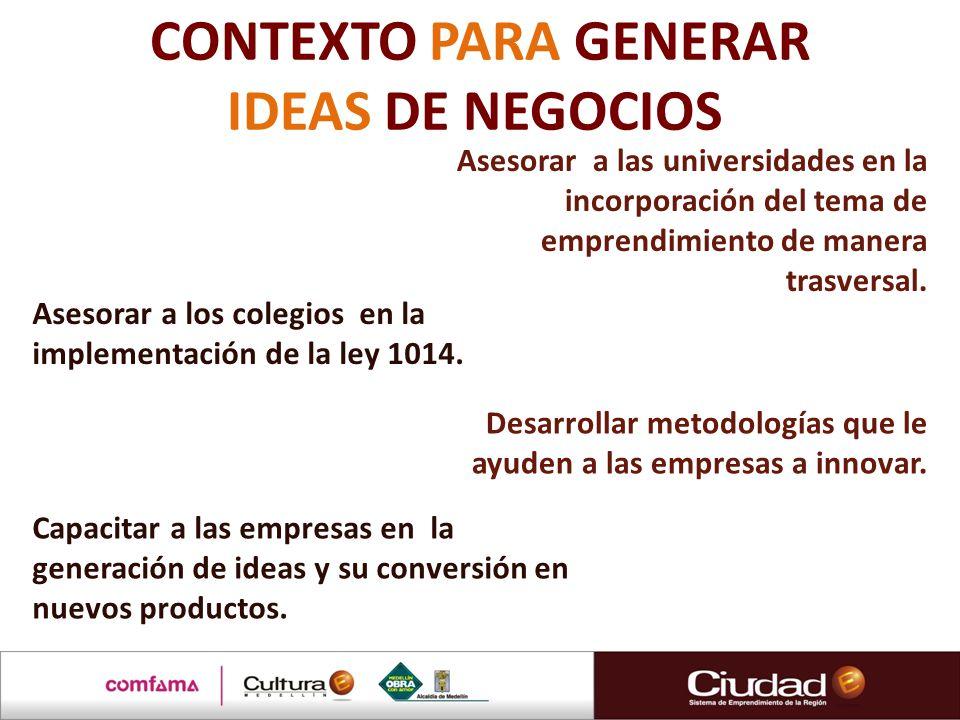 CONTEXTO PARA GENERAR IDEAS DE NEGOCIOS