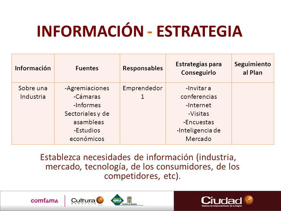 INFORMACIÓN - ESTRATEGIA