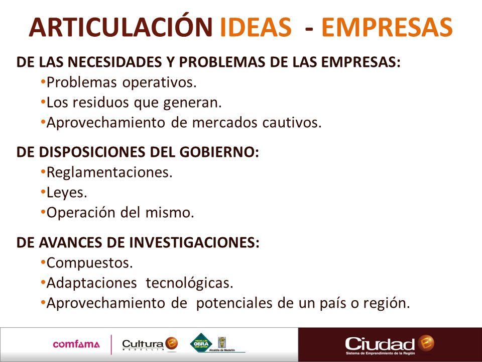 ARTICULACIÓN IDEAS - EMPRESAS