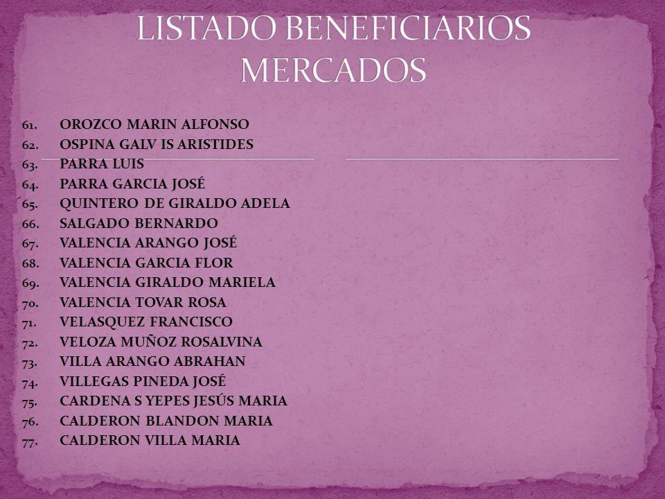 LISTADO BENEFICIARIOS MERCADOS