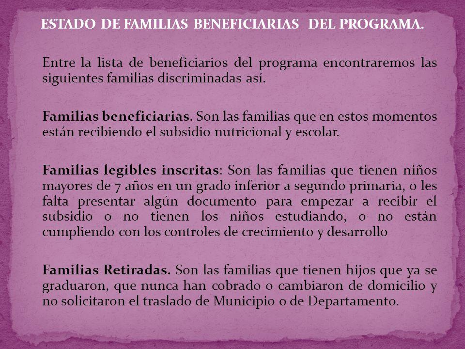 ESTADO DE FAMILIAS BENEFICIARIAS DEL PROGRAMA
