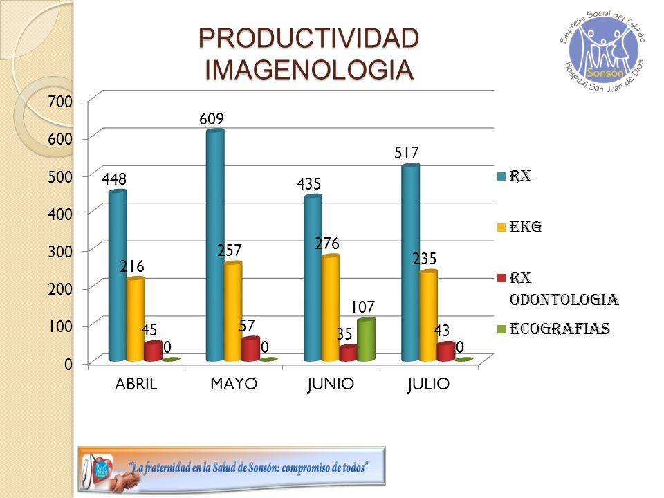 PRODUCTIVIDAD IMAGENOLOGIA