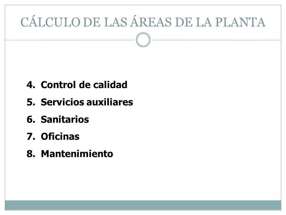 CÁLCULO DE LAS ÁREAS DE LA PLANTA