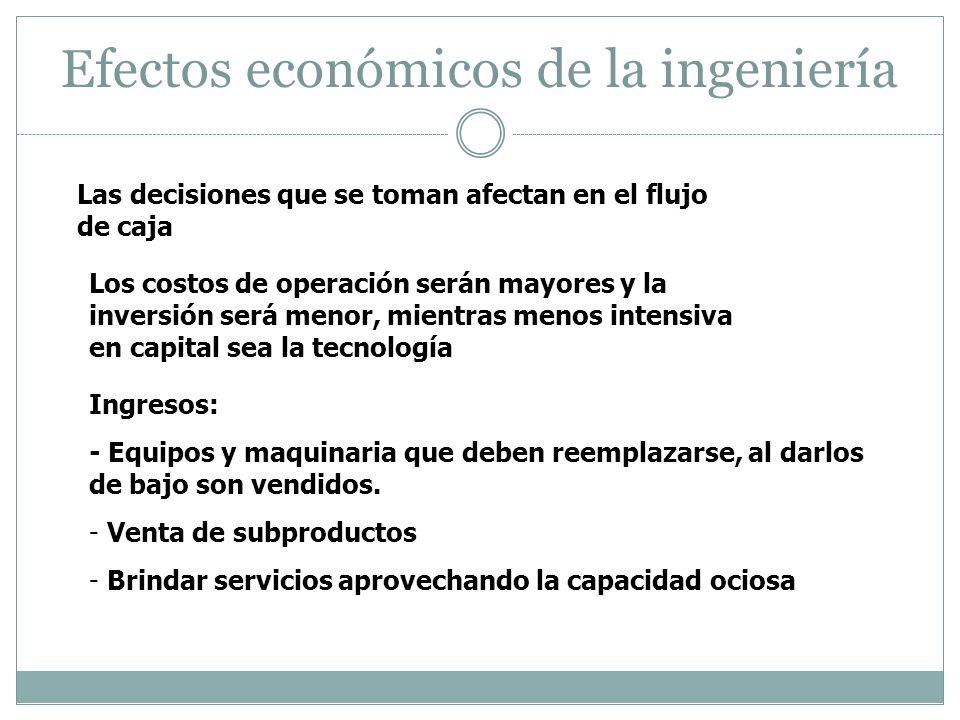 Efectos económicos de la ingeniería