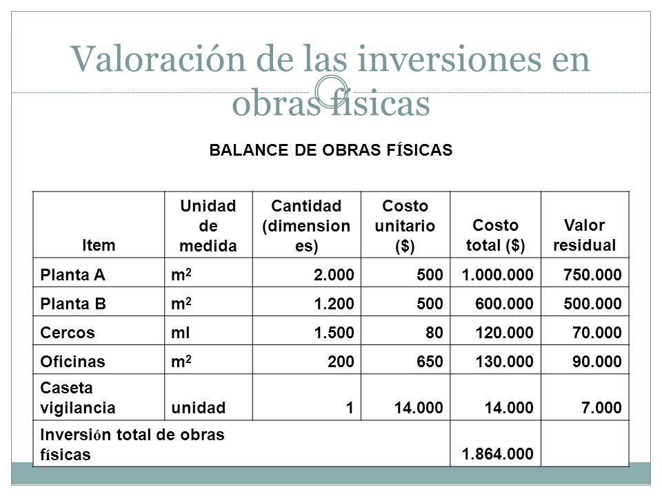 Valoración de las inversiones en obras físicas