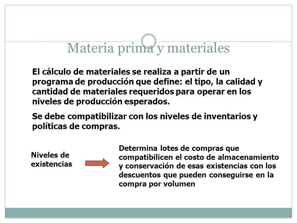Materia prima y materiales